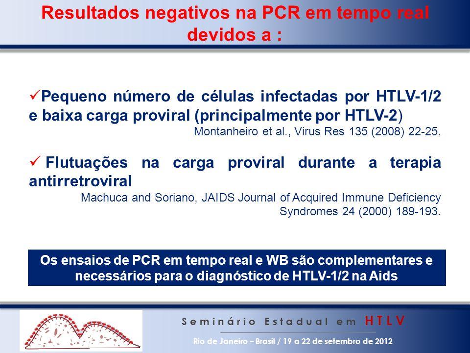 Resultados negativos na PCR em tempo real devidos a :