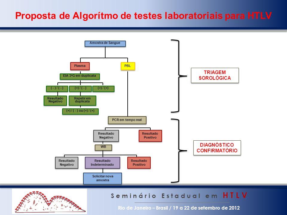 Proposta de Algorítmo de testes laboratoriais para HTLV