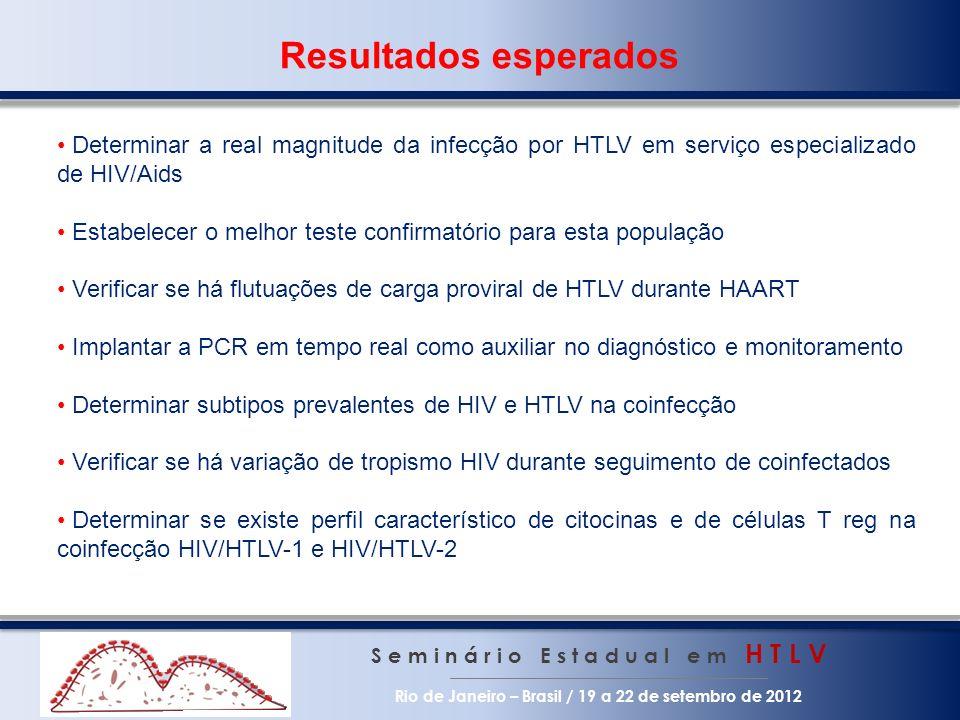 Resultados esperados Determinar a real magnitude da infecção por HTLV em serviço especializado de HIV/Aids.