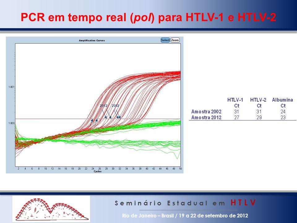 PCR em tempo real (pol) para HTLV-1 e HTLV-2