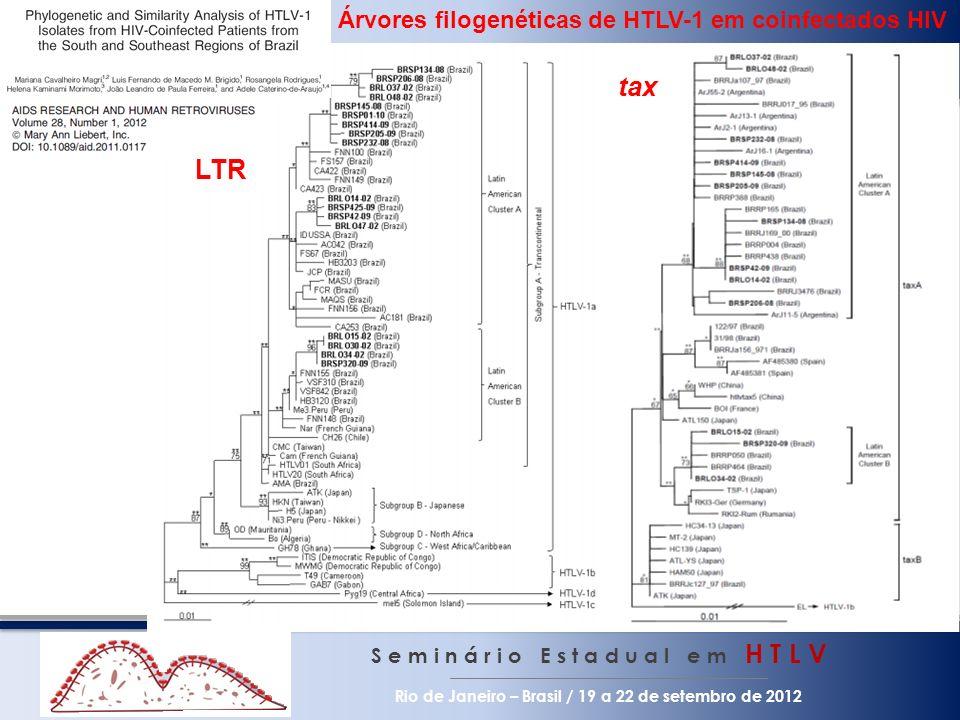 tax LTR Árvores filogenéticas de HTLV-1 em coinfectados HIV