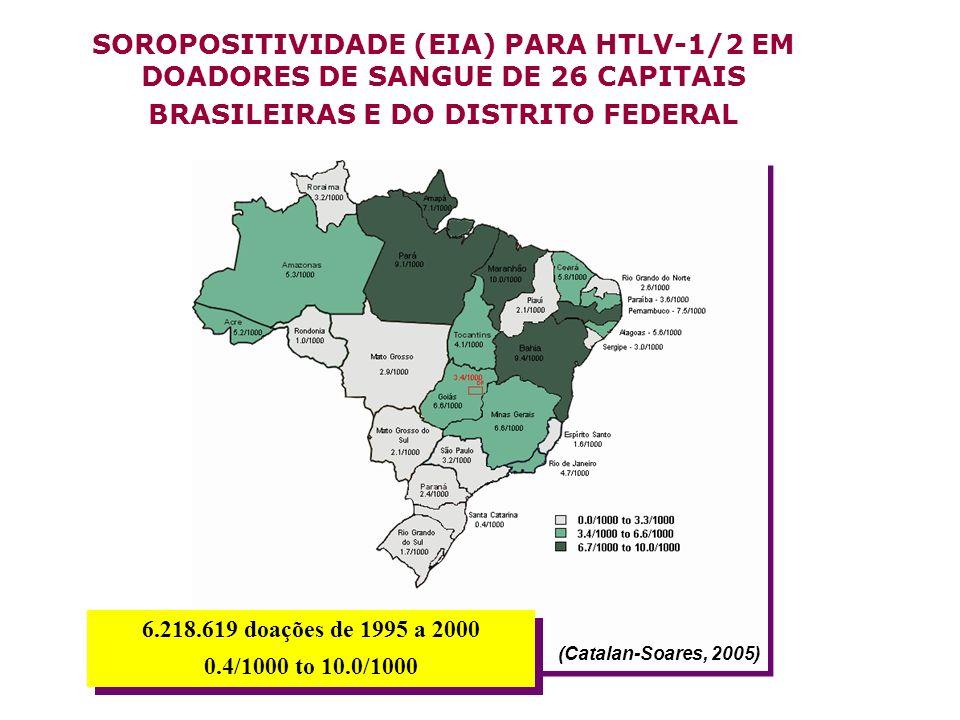 SOROPOSITIVIDADE (EIA) PARA HTLV-1/2 EM DOADORES DE SANGUE DE 26 CAPITAIS BRASILEIRAS E DO DISTRITO FEDERAL