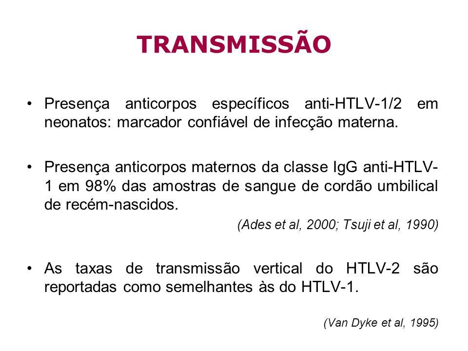 TRANSMISSÃO Presença anticorpos específicos anti-HTLV-1/2 em neonatos: marcador confiável de infecção materna.