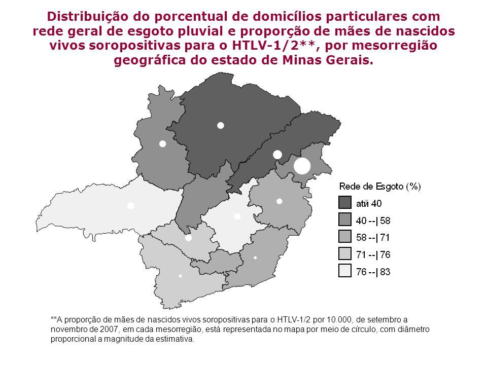 Distribuição do porcentual de domicílios particulares com rede geral de esgoto pluvial e proporção de mães de nascidos vivos soropositivas para o HTLV-1/2**, por mesorregião geográfica do estado de Minas Gerais.