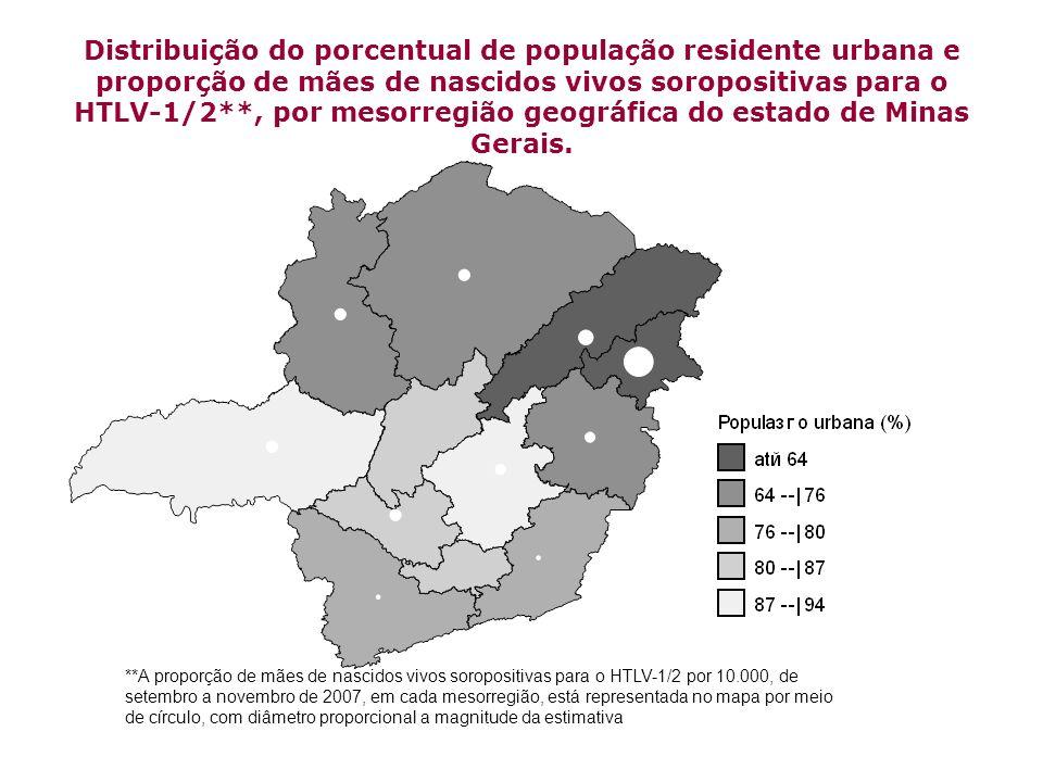 Distribuição do porcentual de população residente urbana e proporção de mães de nascidos vivos soropositivas para o HTLV-1/2**, por mesorregião geográfica do estado de Minas Gerais.