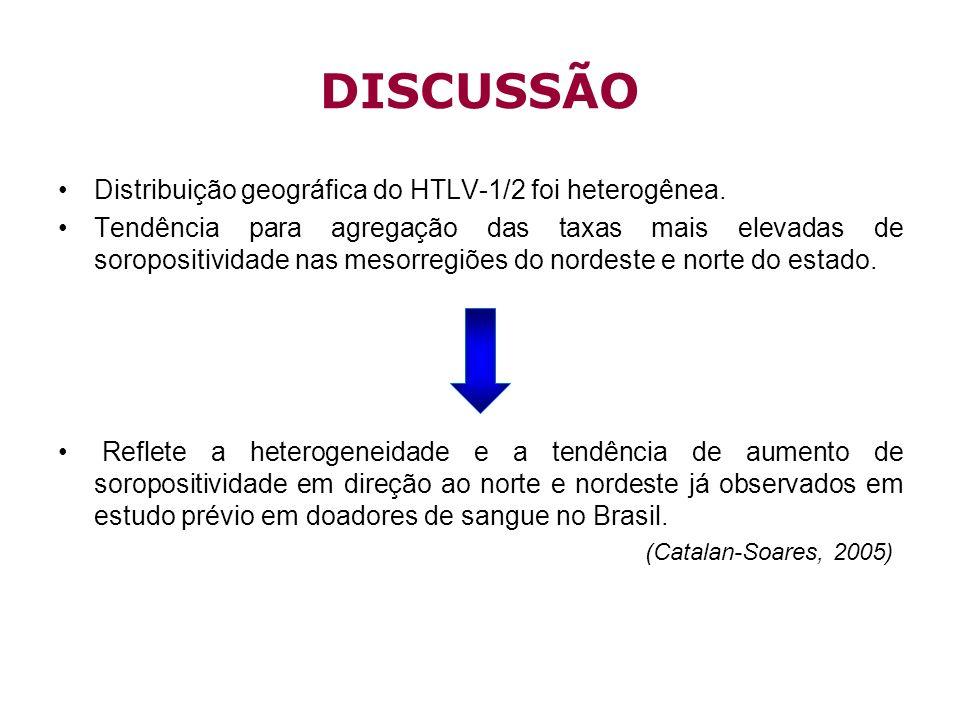 DISCUSSÃO Distribuição geográfica do HTLV-1/2 foi heterogênea.