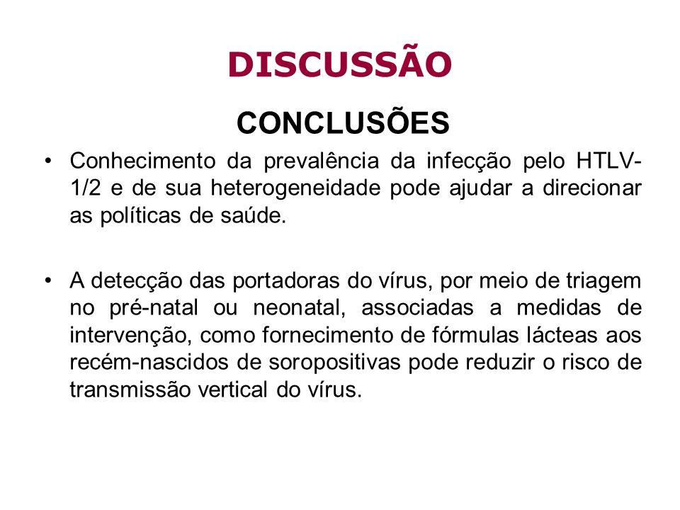 DISCUSSÃO CONCLUSÕES. Conhecimento da prevalência da infecção pelo HTLV-1/2 e de sua heterogeneidade pode ajudar a direcionar as políticas de saúde.