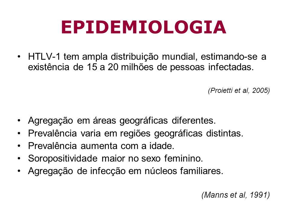 EPIDEMIOLOGIA HTLV-1 tem ampla distribuição mundial, estimando-se a existência de 15 a 20 milhões de pessoas infectadas.