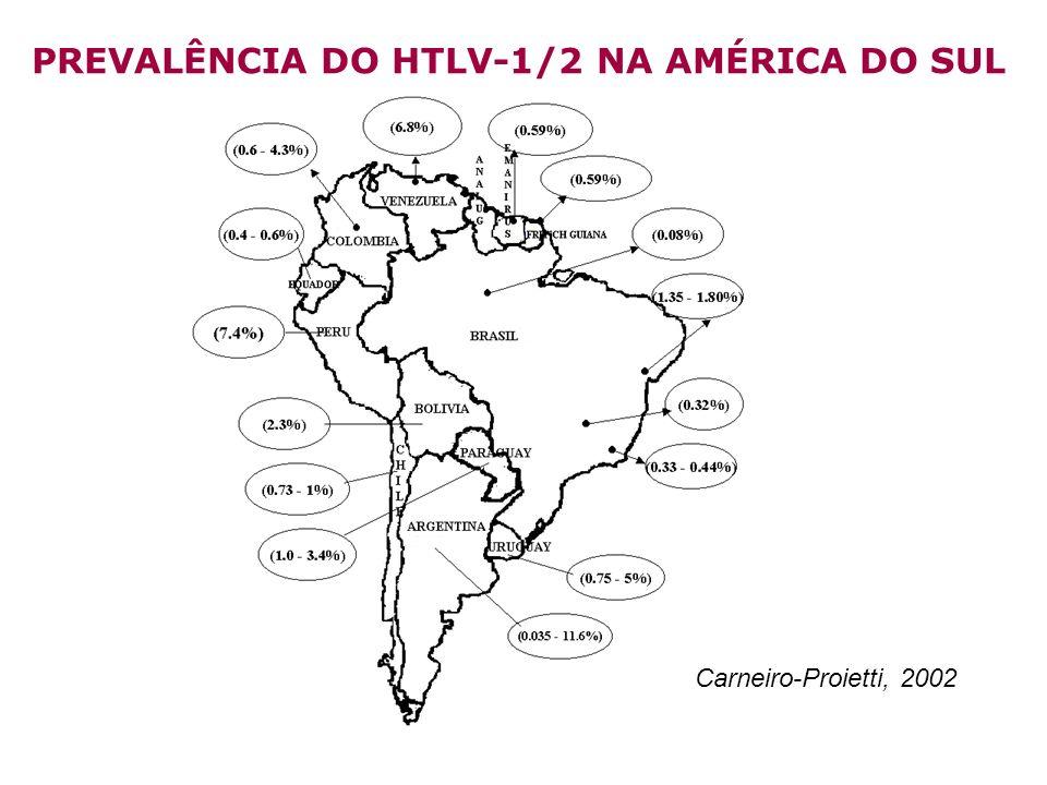 PREVALÊNCIA DO HTLV-1/2 NA AMÉRICA DO SUL