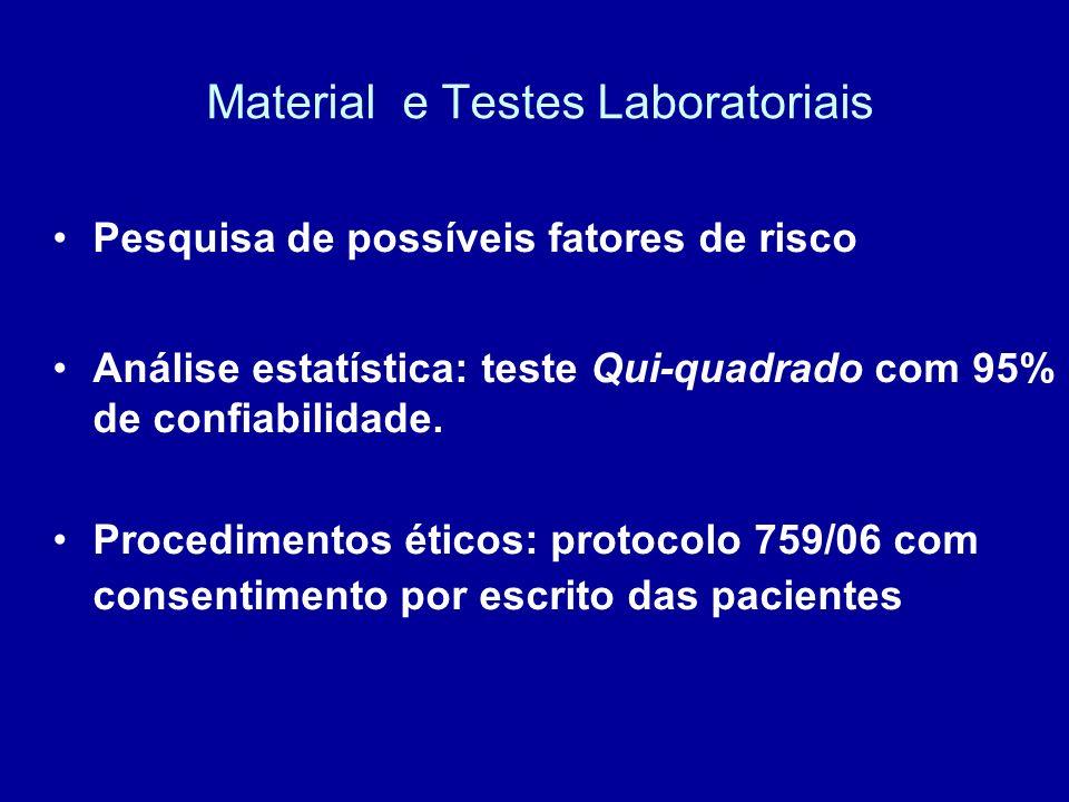Material e Testes Laboratoriais