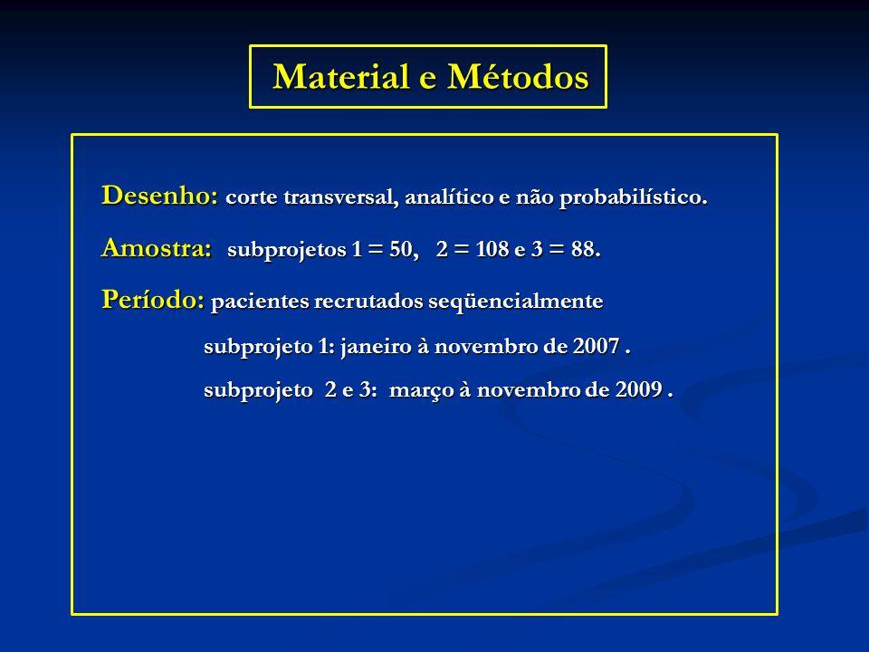 Material e Métodos Desenho: corte transversal, analítico e não probabilístico. Amostra: subprojetos 1 = 50, 2 = 108 e 3 = 88.