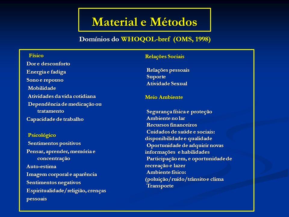 Material e Métodos Domínios do WHOQOL-bref (OMS, 1998)