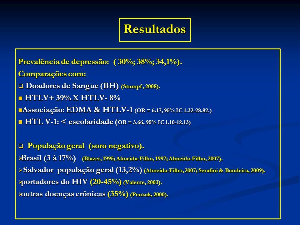 Resultados Prevalência de depressão: ( 30%; 38%; 34,1%).