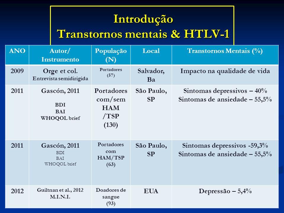 Introdução Transtornos mentais & HTLV-1