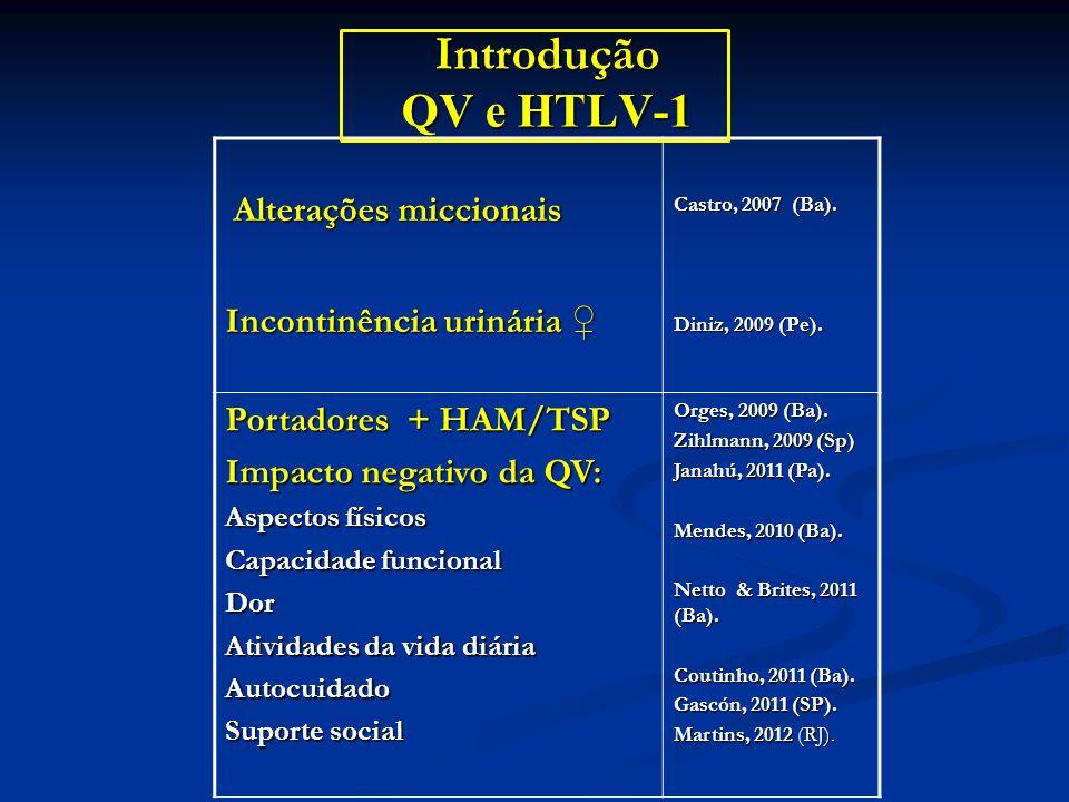 Introdução QV e HTLV-1 Incontinência urinária ♀ Portadores + HAM/TSP