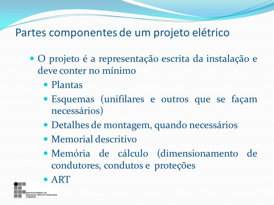 Partes componentes de um projeto elétrico