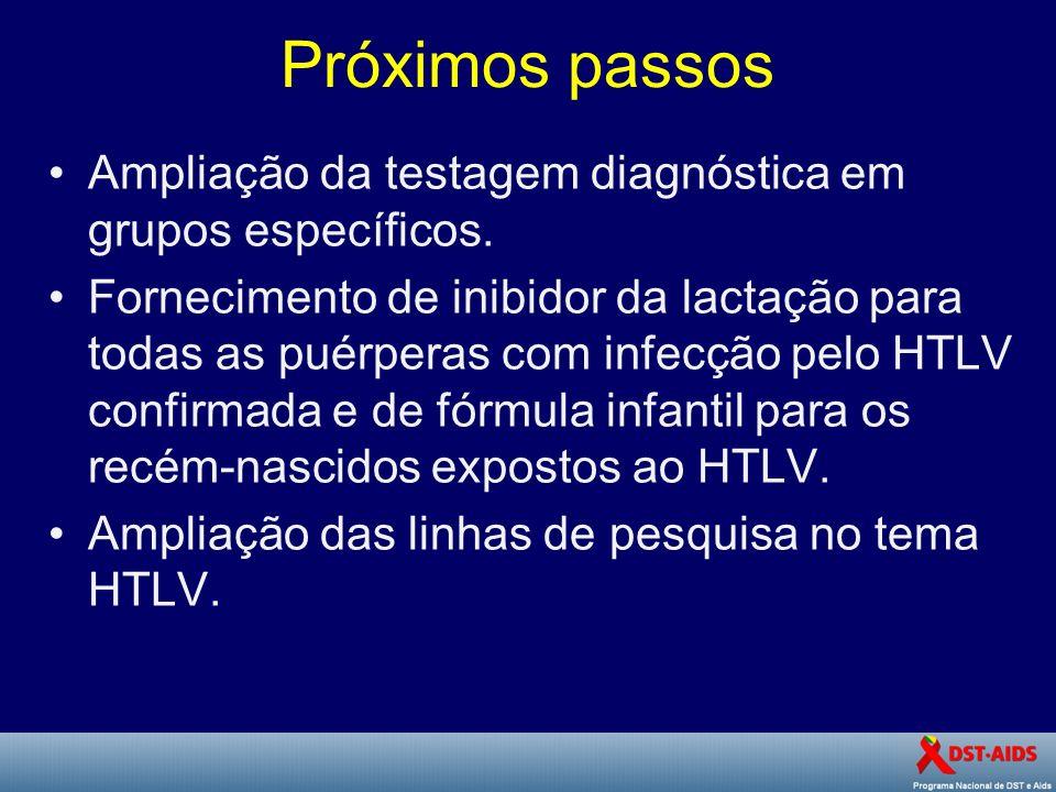 Próximos passos Ampliação da testagem diagnóstica em grupos específicos.