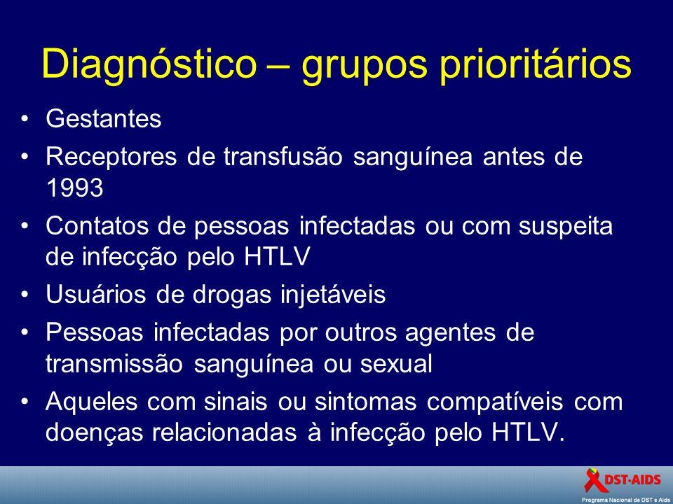 Diagnóstico – grupos prioritários