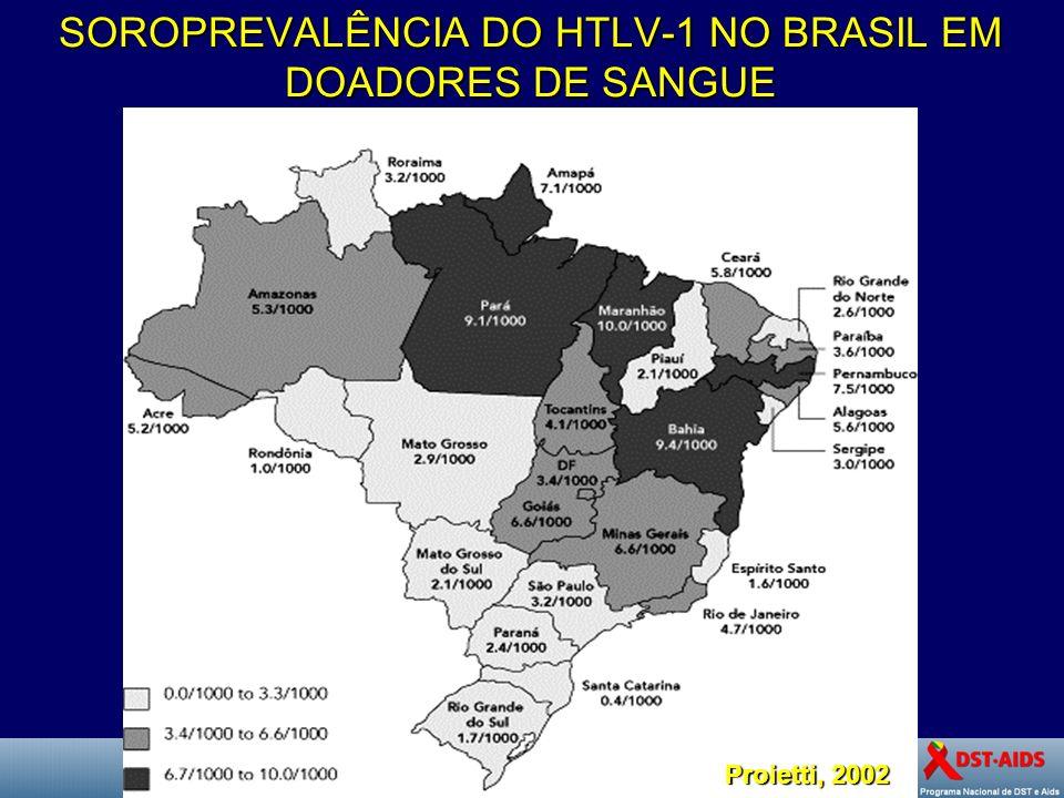 SOROPREVALÊNCIA DO HTLV-1 NO BRASIL EM DOADORES DE SANGUE
