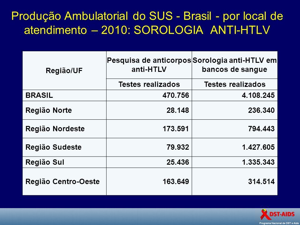 Produção Ambulatorial do SUS - Brasil - por local de atendimento – 2010: SOROLOGIA ANTI-HTLV