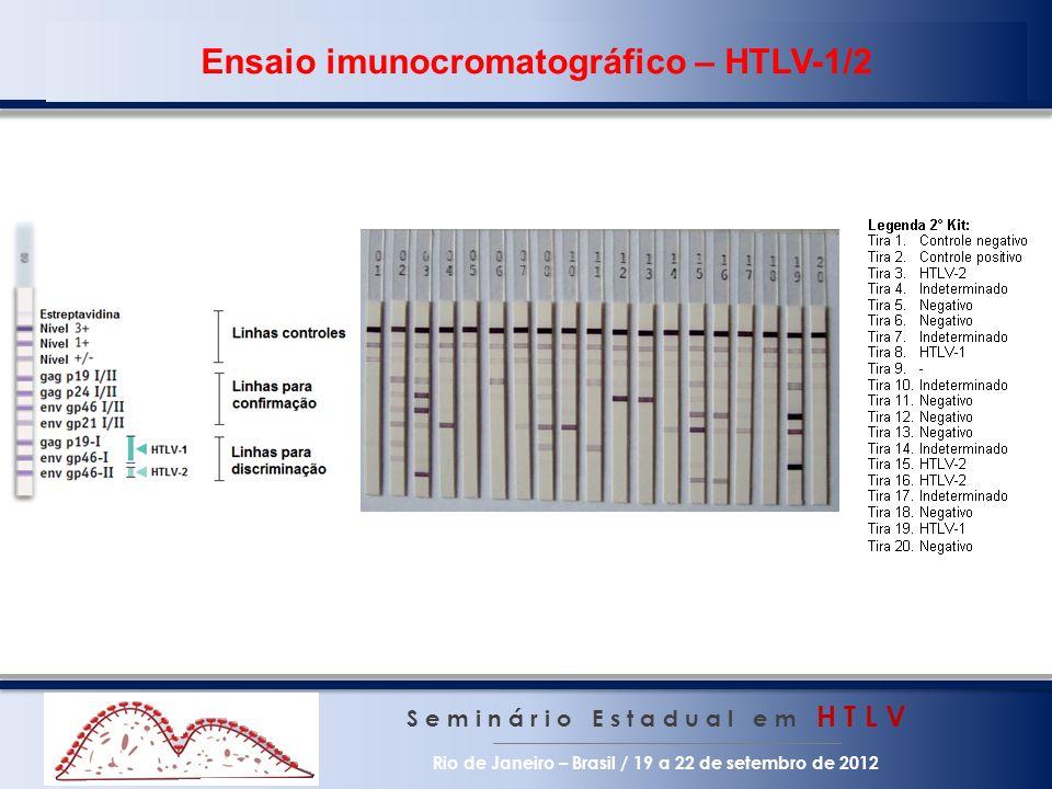 Ensaio imunocromatográfico – HTLV-1/2