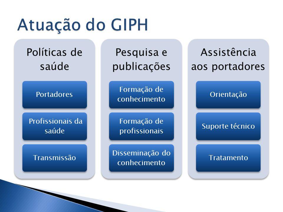 Atuação do GIPH Políticas de saúde Portadores Profissionais da saúde