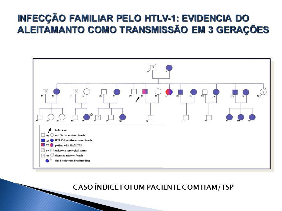 INFECÇÃO FAMILIAR PELO HTLV-1: EVIDENCIA DO ALEITAMANTO COMO TRANSMISSÃO EM 3 GERAÇÕES