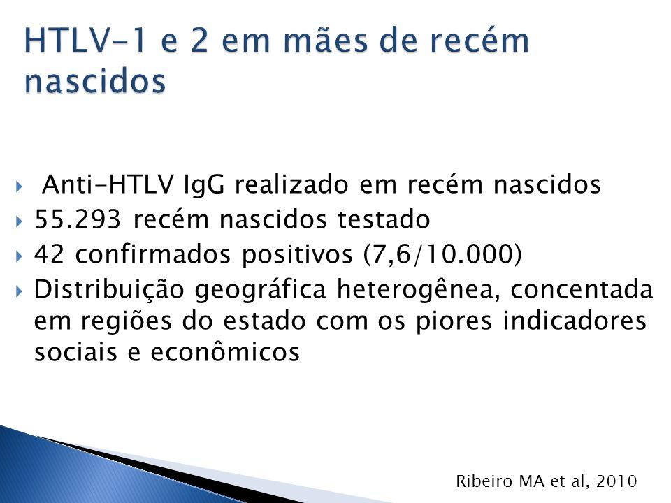 HTLV-1 e 2 em mães de recém nascidos