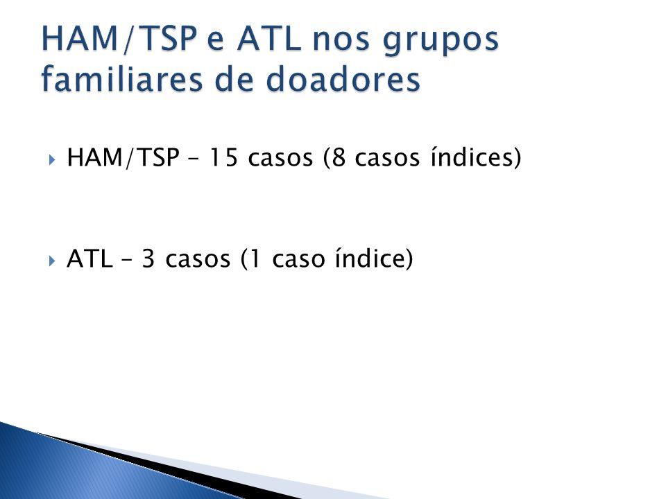 HAM/TSP e ATL nos grupos familiares de doadores