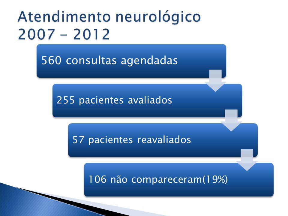 Atendimento neurológico 2007 - 2012