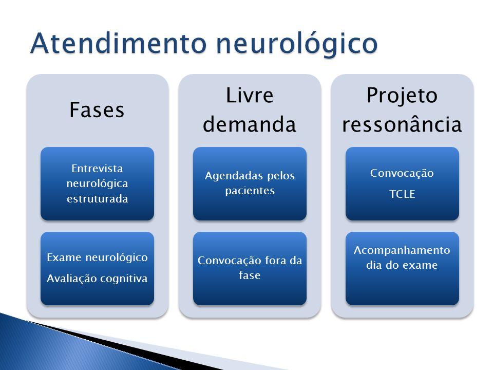 Atendimento neurológico