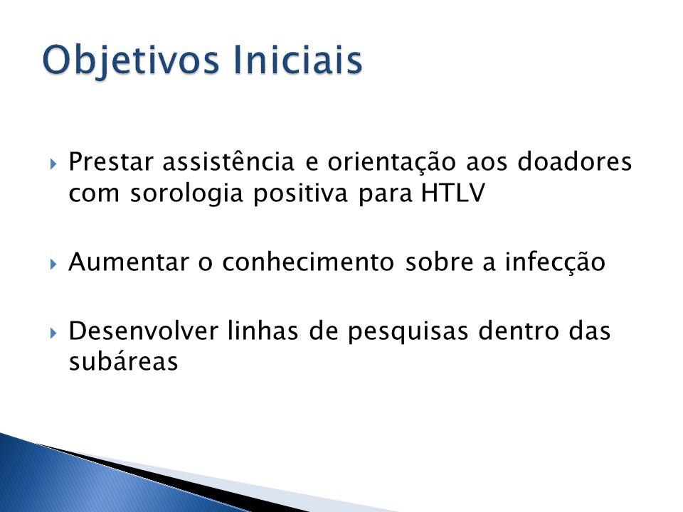 Objetivos Iniciais Prestar assistência e orientação aos doadores com sorologia positiva para HTLV.