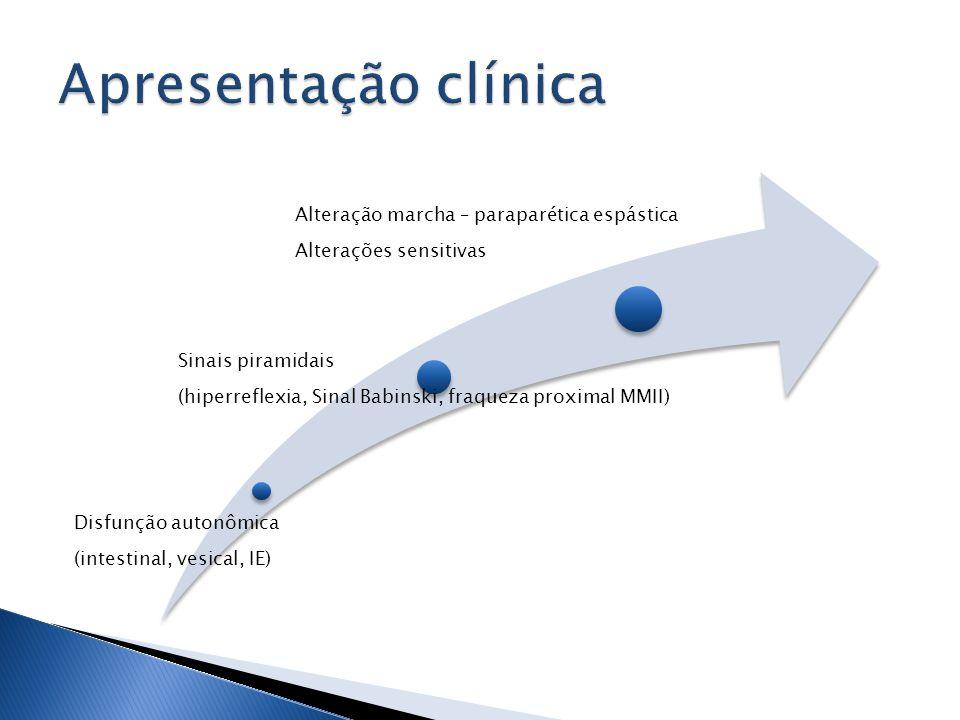 Apresentação clínica (intestinal, vesical, IE) Disfunção autonômica