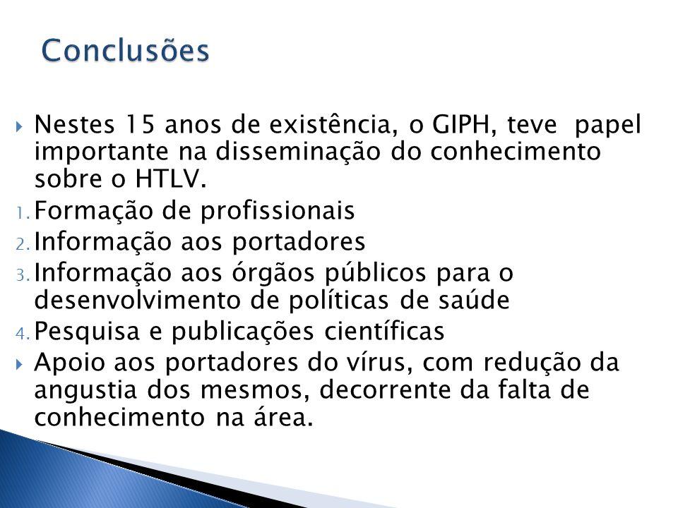 Conclusões Nestes 15 anos de existência, o GIPH, teve papel importante na disseminação do conhecimento sobre o HTLV.