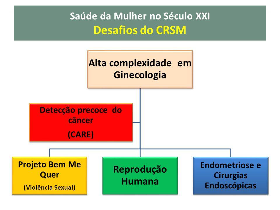 Saúde da Mulher no Século XXI Desafios do CRSM