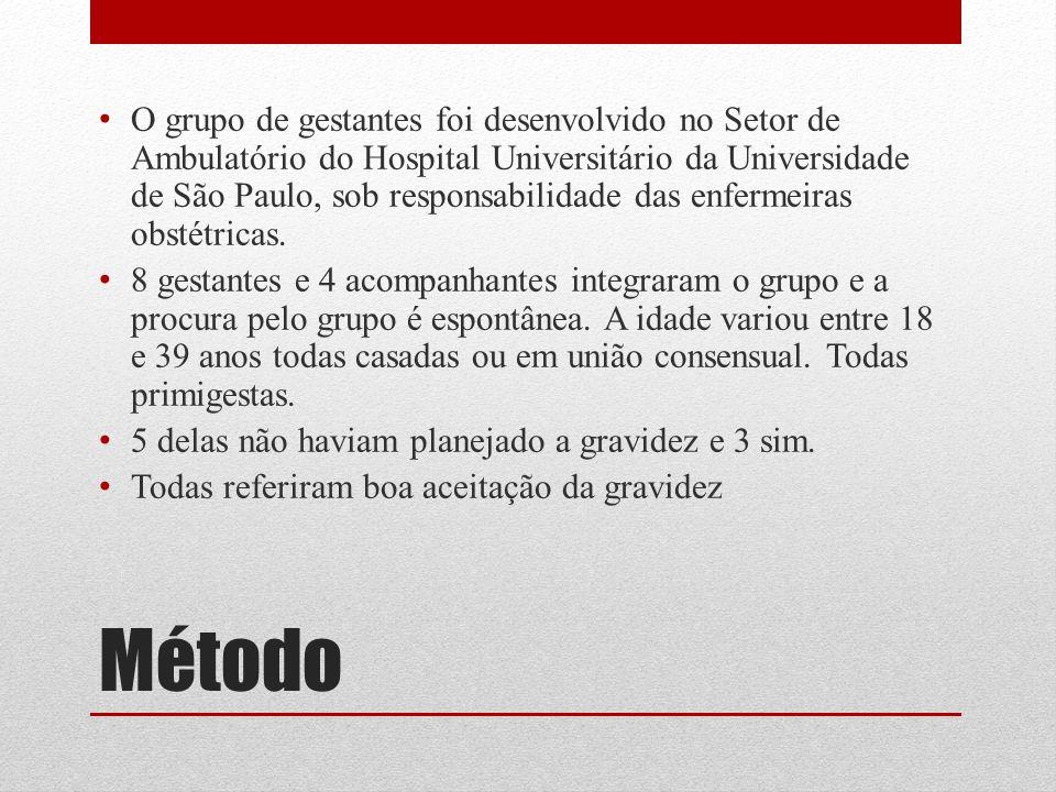 O grupo de gestantes foi desenvolvido no Setor de Ambulatório do Hospital Universitário da Universidade de São Paulo, sob responsabilidade das enfermeiras obstétricas.