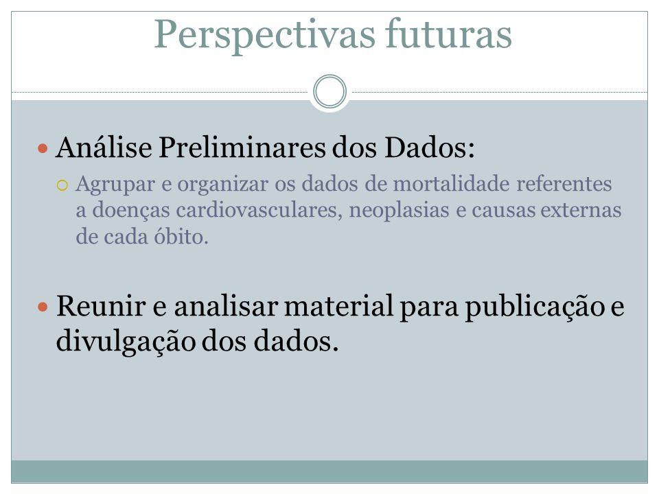 Perspectivas futuras Análise Preliminares dos Dados: