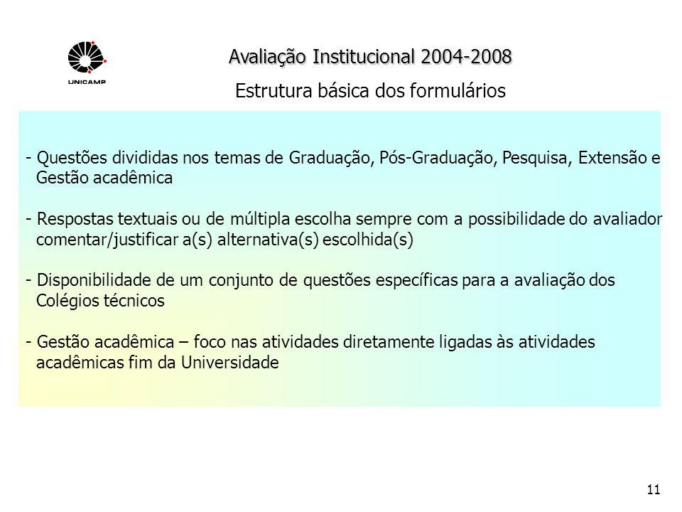 Avaliação Institucional 2004-2008 Estrutura básica dos formulários