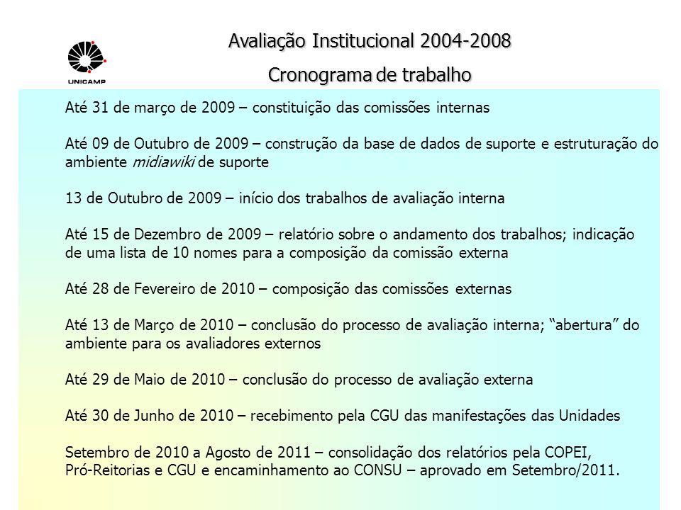 Avaliação Institucional 2004-2008 Cronograma de trabalho