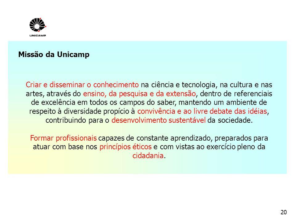 Missão da Unicamp