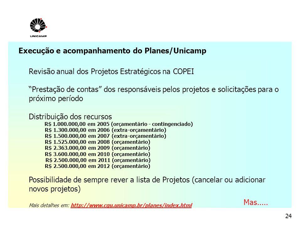 Execução e acompanhamento do Planes/Unicamp