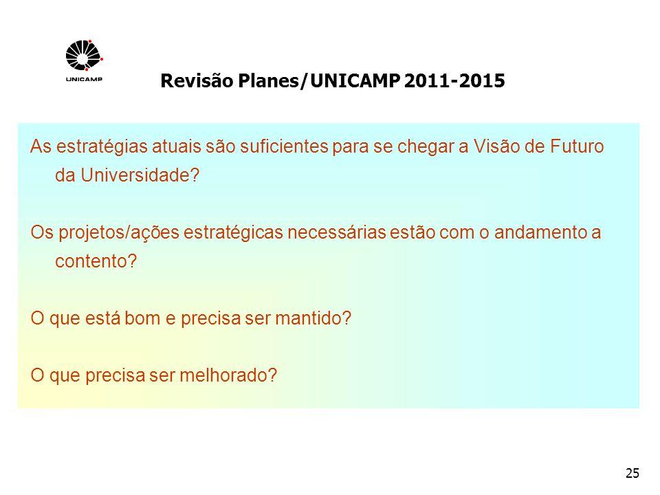 Revisão Planes/UNICAMP 2011-2015
