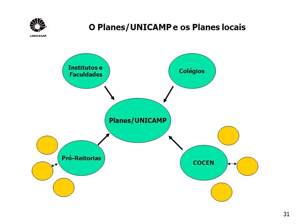 O Planes/UNICAMP e os Planes locais