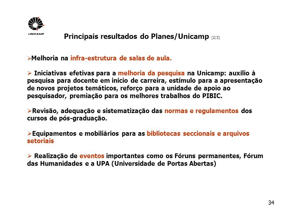Principais resultados do Planes/Unicamp (2/3)