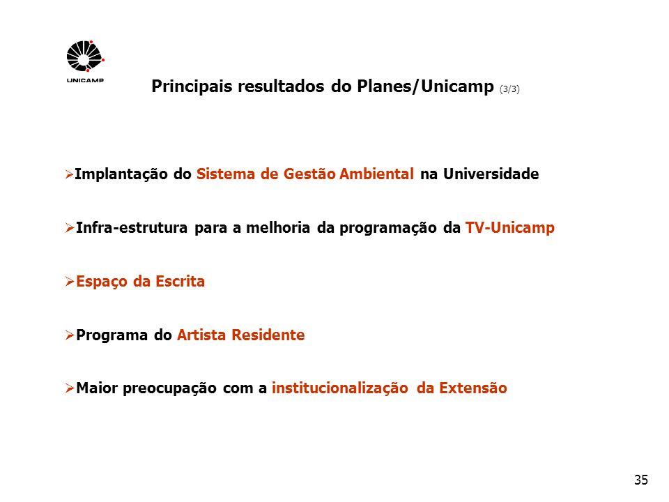 Principais resultados do Planes/Unicamp (3/3)