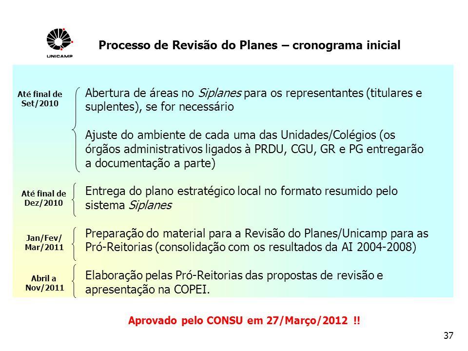 Processo de Revisão do Planes – cronograma inicial