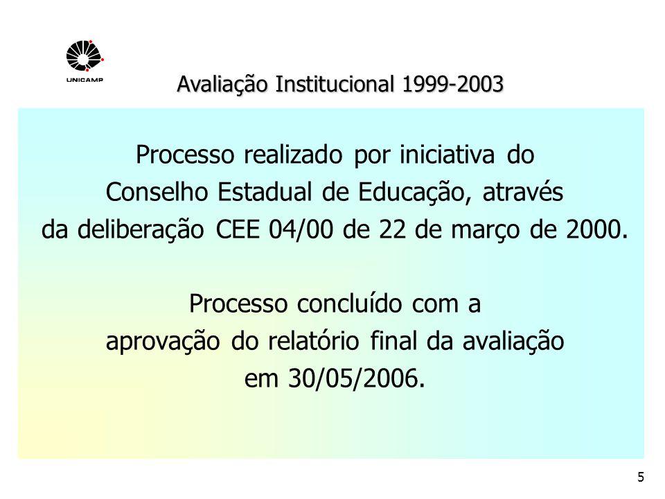 Processo realizado por iniciativa do