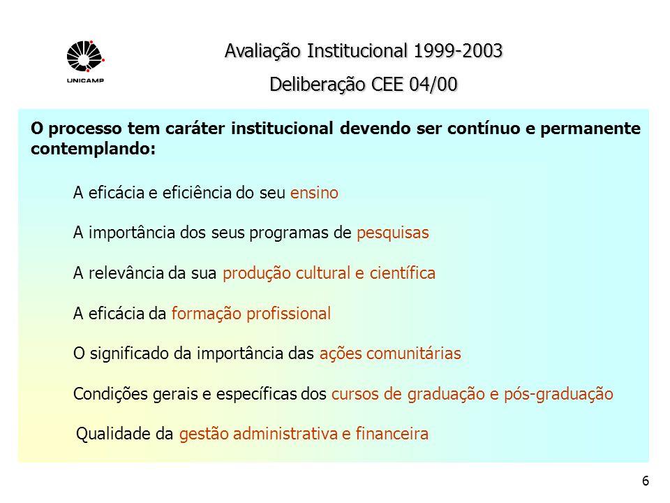 Avaliação Institucional 1999-2003