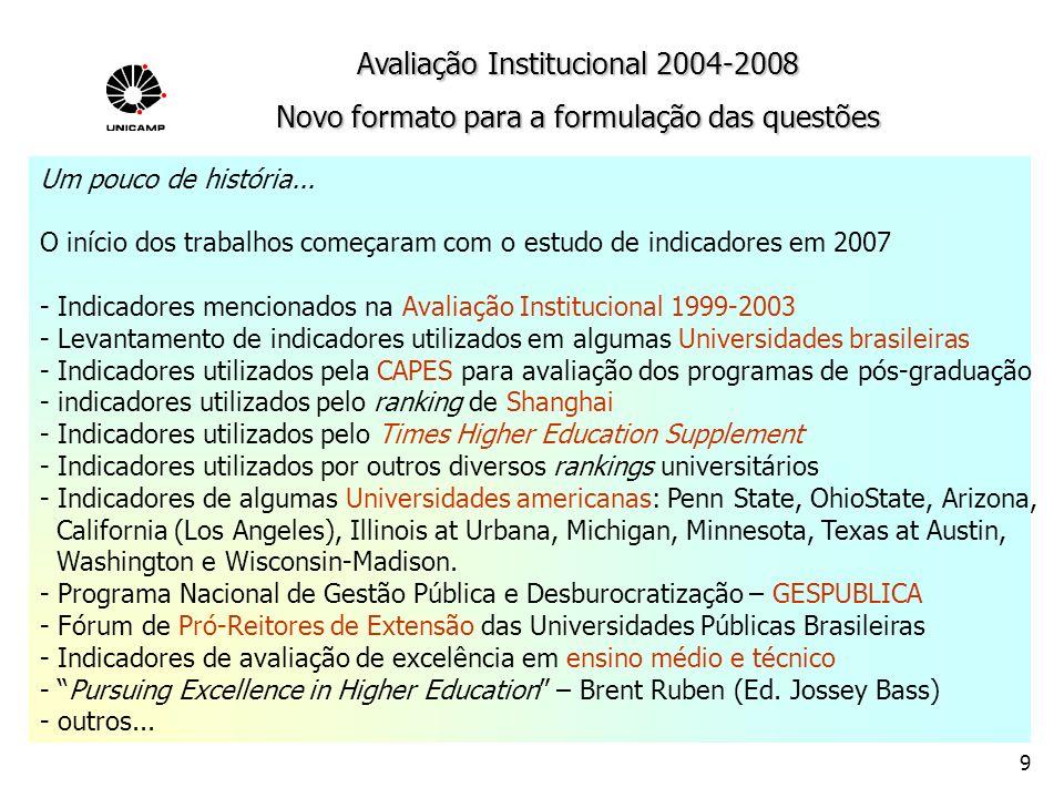 Avaliação Institucional 2004-2008
