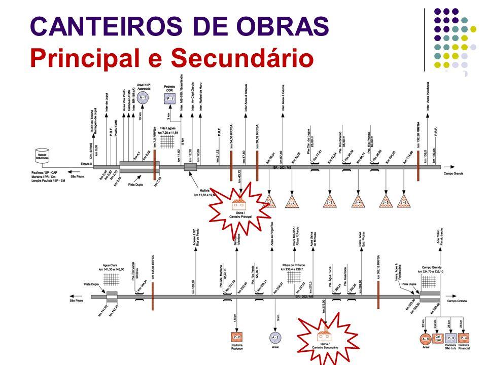 CANTEIROS DE OBRAS Principal e Secundário